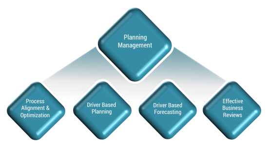 Jan Planning